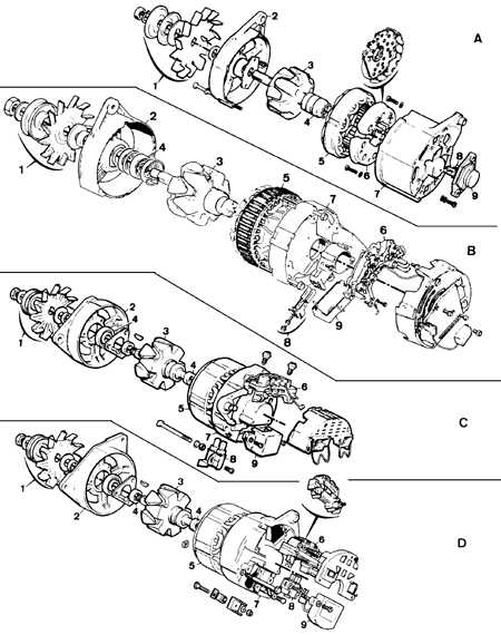 Разборка и сборка генератора