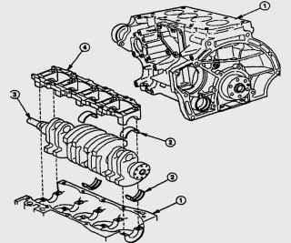 Блок цилиндров двигателей серии Zetec-SE состоит из алюминиевого сплава, легированного кремнием: 1 - блок цилиндров;2...