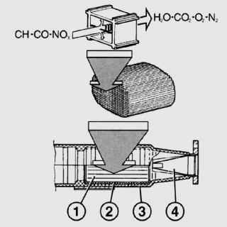 Рис. 11.5.  Схема работы каталитического нейтрализатора.  От двигателя поступают вредные вещества NOx (оксиды азота)...