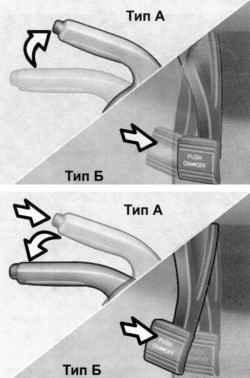 Схема включения стояночного тормоза.
