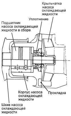 схема насоса - Схемы.