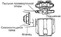 Схема установки изолятора амортизатора и чашки пружины.