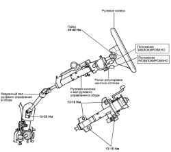 Ремонт рулевой колонки газели - одна из самых востребованных услуг, это одно из слабых мест этой машины.