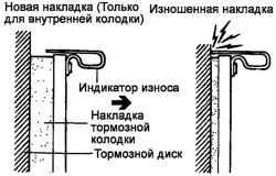 Схема расположения бензонасоса санта.