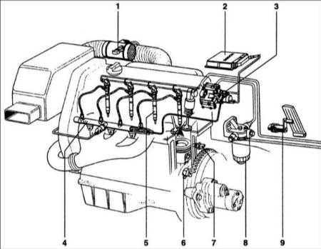 ECU 3 – топливный насос