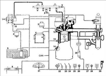 6.8 Топливная система Common