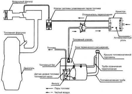 Схема системы улавливания