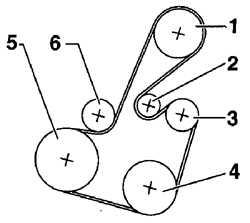 Фольксваген Гольф 4 замена ремня привода генератора 1,4-I.