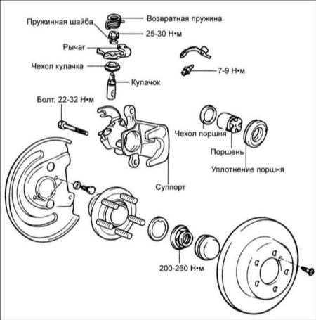 Схема суппорта элантра