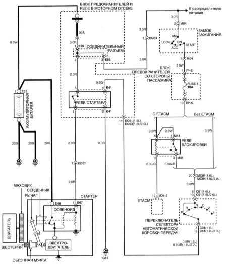 схемы Электрическая схема