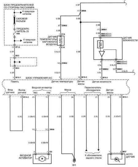 Электрическая схема вентилятора и управления системой кондиционирования воздуха (автоматическое управление)...