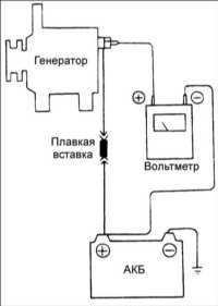 может это имелось ввиду.  Типовая схема и описание проверки падения выходного напряжения генератора.  KAS1.
