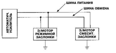 Схема организации локальной сети управления системы автоматического кондиционирования воздуха.