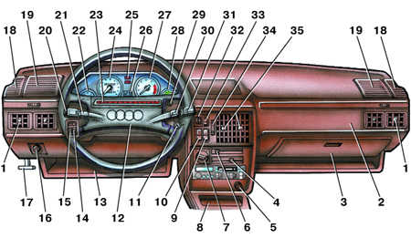 Органы управления и приборы Audi 100