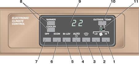 Панель управления кондиционером Audi 100