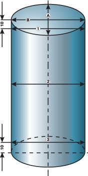 Схема измерений диаметра цилиндра А, В - направления замеров 1, 2, 3 - пояса замеров Идентификация поршня а = 8,1 мм...