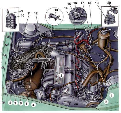 Общая информация Volkswagen