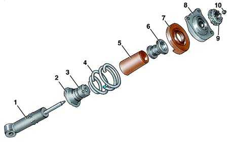 подвески 1 – амортизатор;