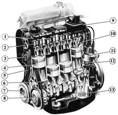 Двигатели Автомобиль Audi 80