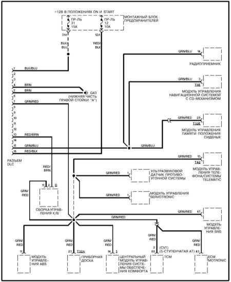Ремонт и обслуживание/ Audi A4 2000+ 14.9 Диагностический разъем DLC.