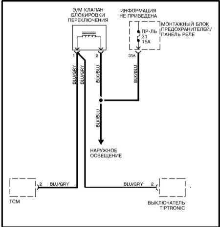 14. Принципиальные схемы электрооборудования.