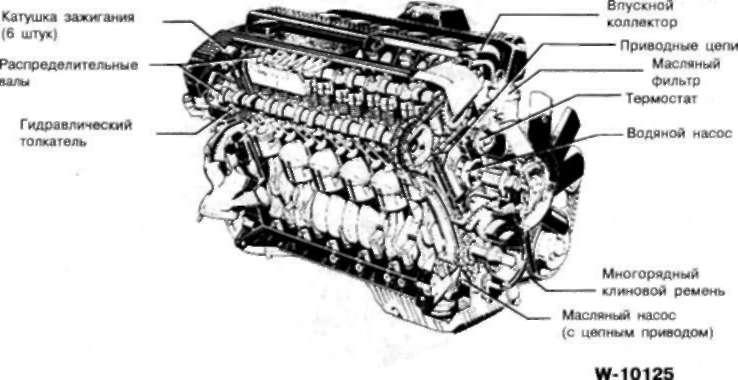 Двигатель М50 (520i, 525i с