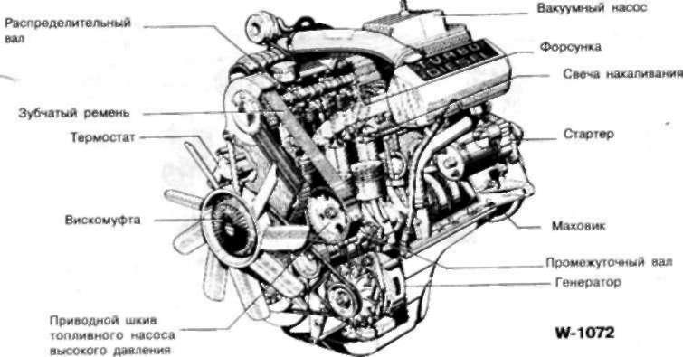 Двигатель М21 (524td до