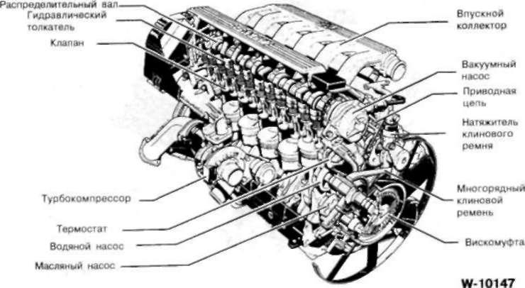 Двигатель М51 (525td/tds с
