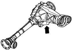 Руководство По Переключение Скоростей Механической Коробки Передач