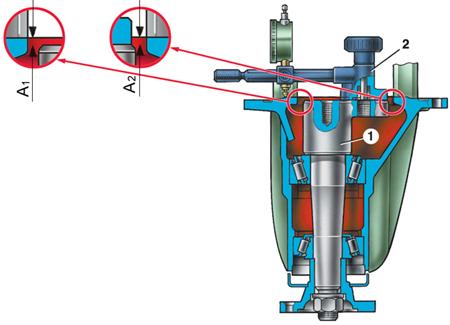 Схема снятия замеров для определения толщины регулировочного кольца ведущей шестерни.  Шестерни главной передачи.