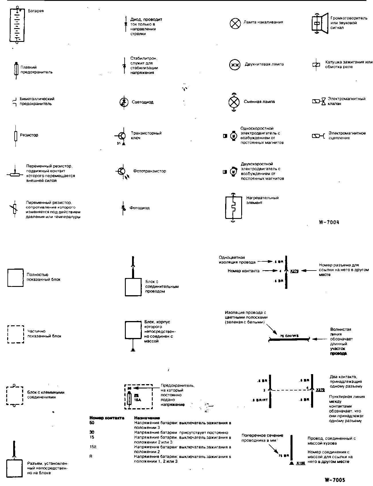 Cm обозначение на схеме