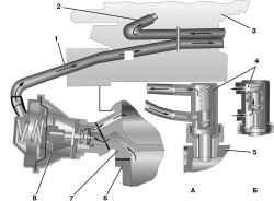 Система рециркуляции отработавших газов ЗМЗ 402.
