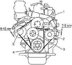 Особенности технического обслуживания двигателя ГАЗ 2705.
