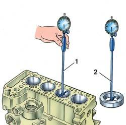 Измерение цилиндров нутромером) в четырех поясах, как в продольном, так и в поперечном направлении двигателя (cм. рис.