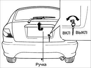 kia rio как открыть багажник