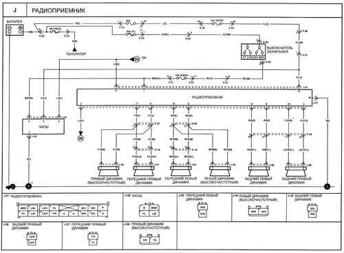 Центральный замок - эл.схема на Kia Rio.