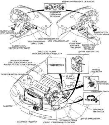 передач G4A–EL Kia Clarus