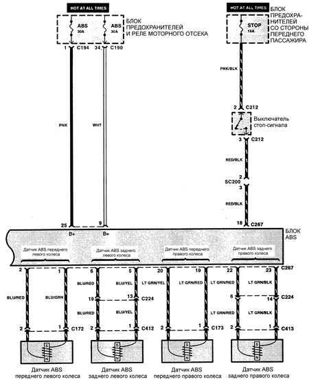 Тормозная система Kia Sephia