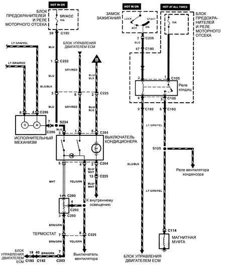 Эл.схема управлением автоматической коробкой передачи.