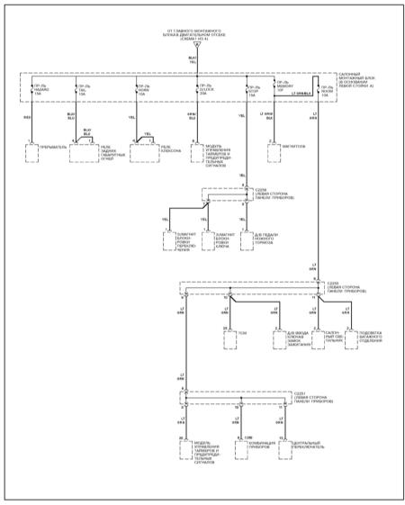 Ремонт и обслуживание/ Kia Sportage 1999-2002 15.1 Распределение питания.