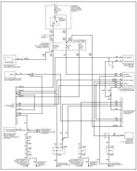 Схемы электрических соединений Киа Спортейдж.