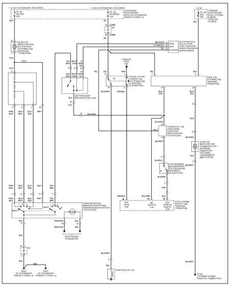 Ремонт и обслуживание/ Kia Sportage 1999-2002 15.15 Система кондиционирования воздуха (К/В) .