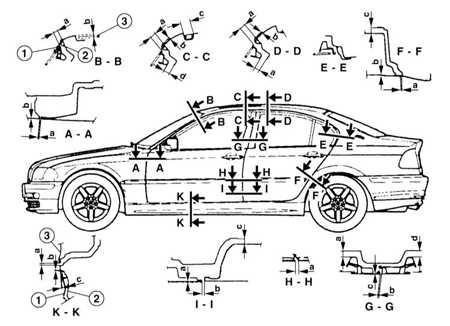деталей кузова автомобиля,