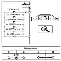 Схема проверки сопротивления и непрерывности цепи между выводами переключателя управления аудиосистемой.
