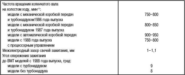 15.1 Регулировки и техническое
