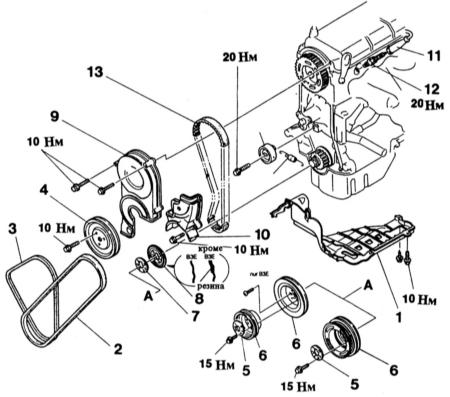 нижний щиток двигателя 2