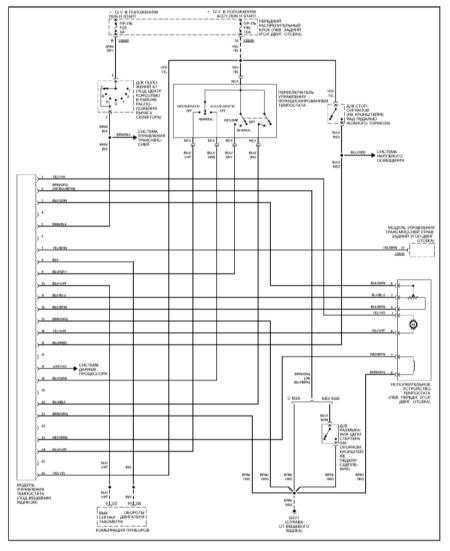 Система управления скоростью (темпостат) BMW 3 (E46) .
