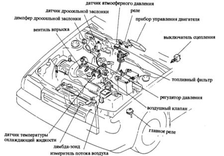 Элементы системы впрыска Схема