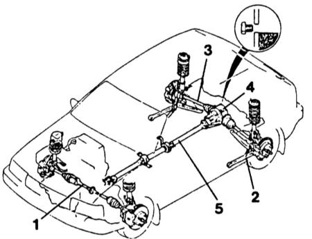 ...54 Мазда 323 схема полного привода 3 Полный привод Mazda 323 присутствует и в полноприводном версии.
