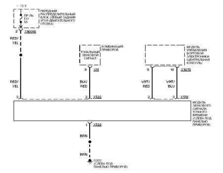 Схемы электрооборудования БМВ 3 Е46.